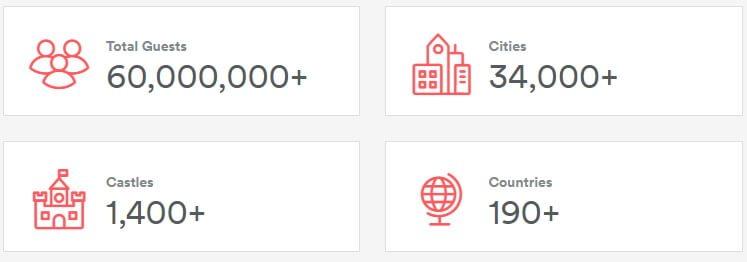 Airbnb Dư Anh Khoa Blog